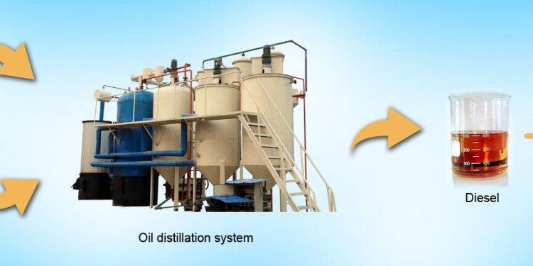 To diesel fuel oil plant