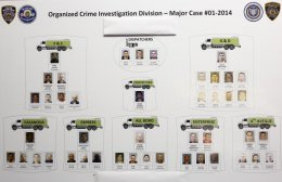A chart reveals the extent of this systematic crime from nine companies.