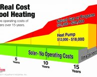 Are electric heaters expensive