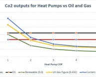 Oil heat VS gas heat cost